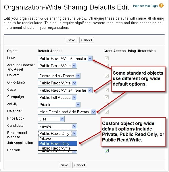 What IS Organization Wide Defaults(OWD) in salesforce ?