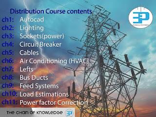 مجموعة ملفات شامله للتوزيعات و التركيبات الكهربية