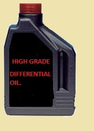 Differential Oil SAE Standards And Requirements.