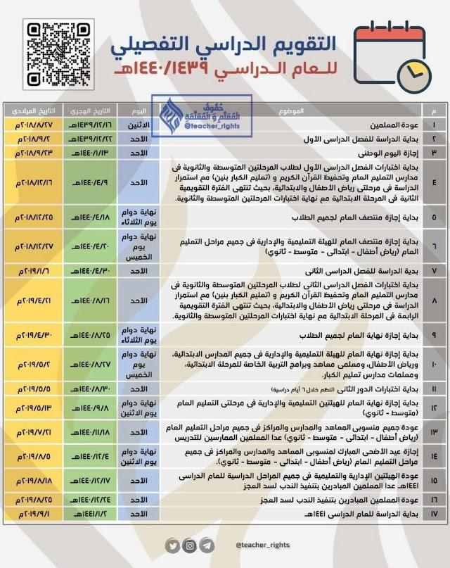 #السعودية : توزيع الأسابيع الدراسية للفصل الدراسي الثاني. 1440 هـ