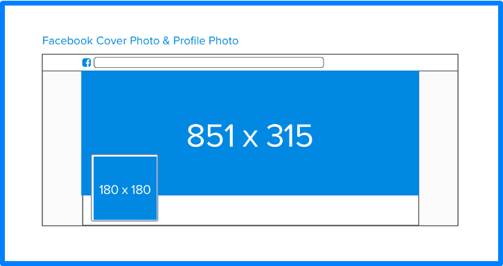 Facebook Banner Size In Inches - DaftarEmail com