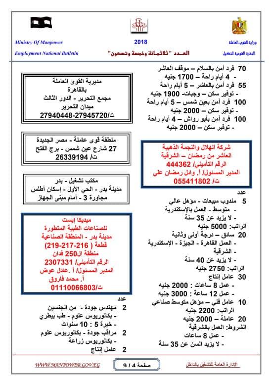 القوى العاملة تعلن 2240 فرصة 37700470_21351673734