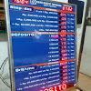 Upadate..! Suku Bunga Dasar kredit Bank BRI Terbaru