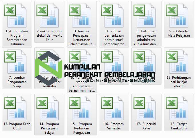 Perangkat Administrasi Guru Lengkap Sd Smp Sma Smk Perangkat Pembelajaran