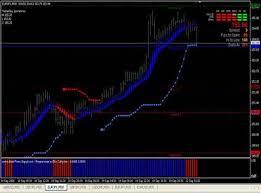 Trade fair talking forex