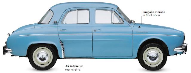 Renault Dauphine, classic cars