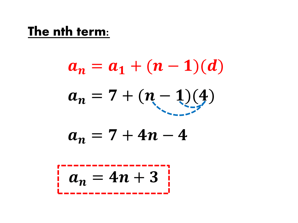 Geometric Sequences: A Formula for the' n – th ' Term.