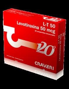 Levotiroxina sodica y perdida de peso