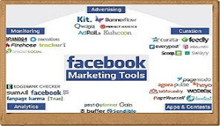 Promosi Gratis Menggunakan Facebook Marketing Tool