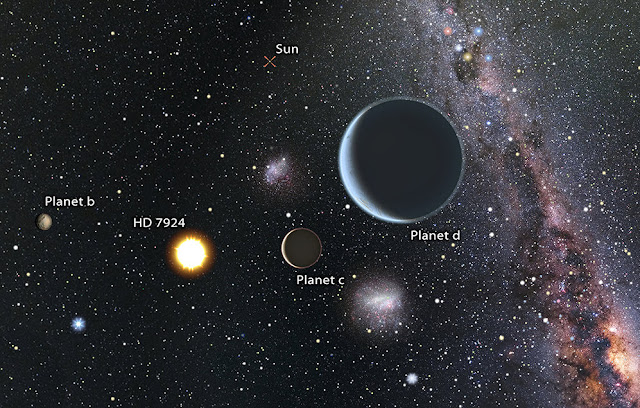 A stellar system with three super-Earths