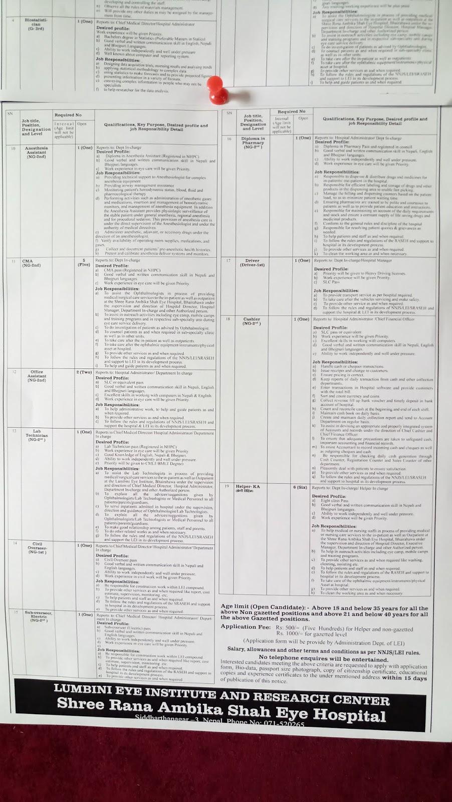 vacancy in lumbini eye institute