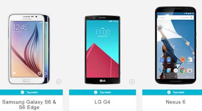 جوجل تطرح إختبار بسيط لمعرفة افضل هاتف ذكي لك