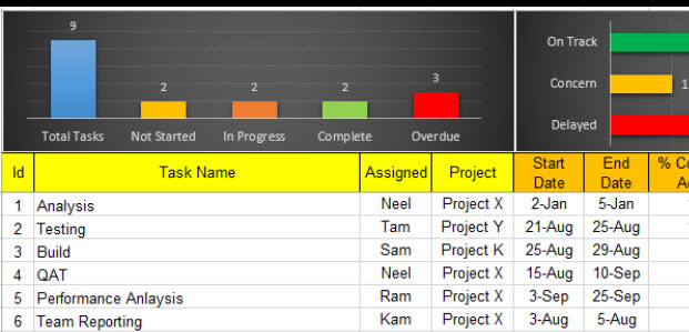 excel task tracking