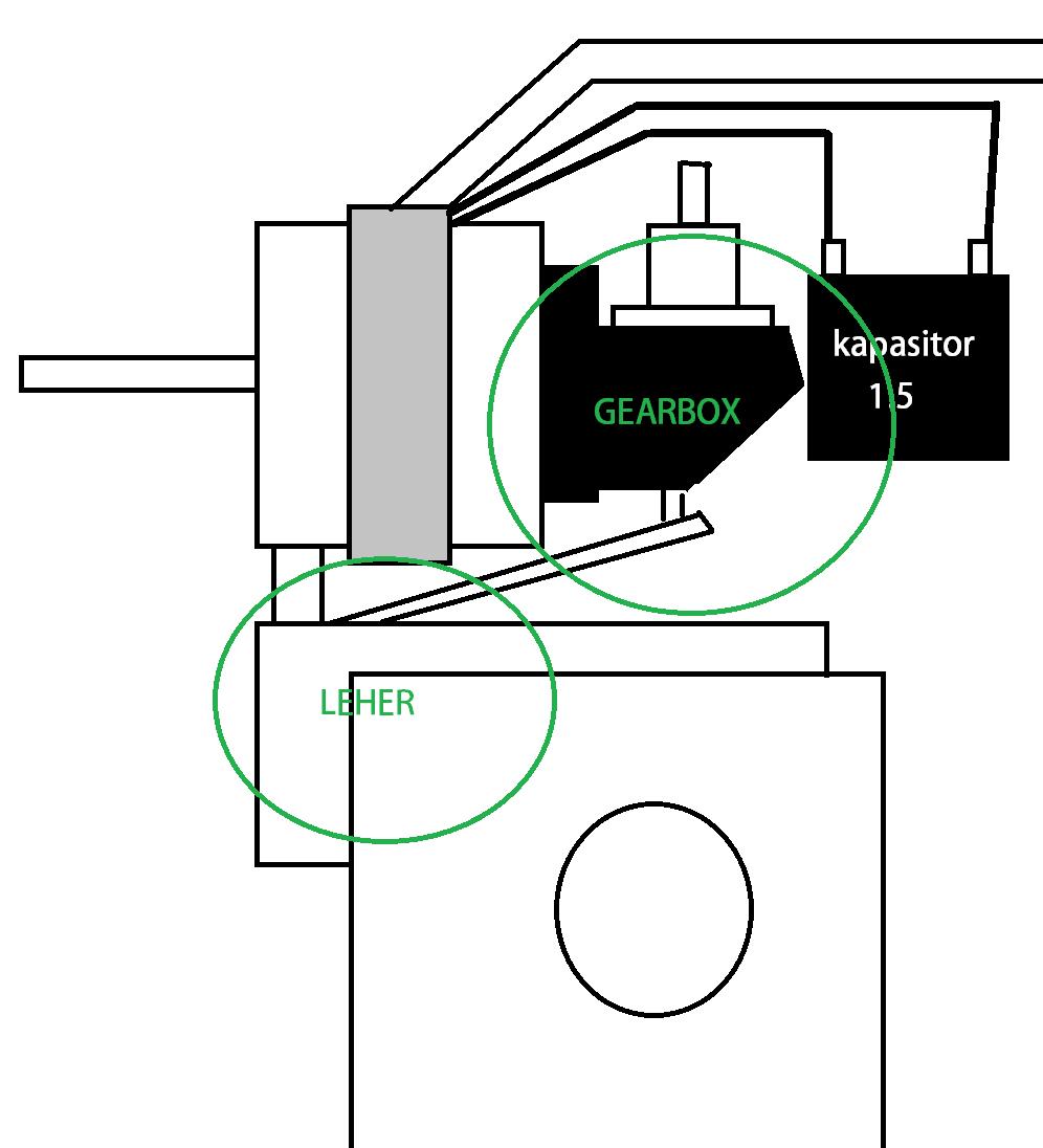 Cara Terlengkap Memperbaiki Kipas Angin Yang Tidak Dapat Menengok