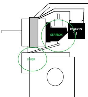 memperbaiki kipas angin yang tidak dapat menengok kekiri dan kekanan dari berbagai Tipe kipas angin