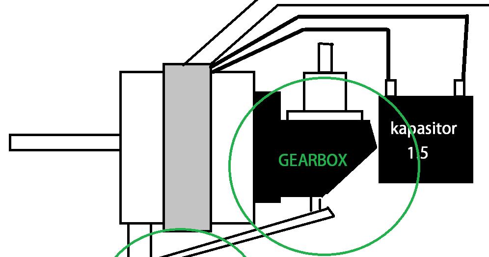 cara terlengkap memperbaiki kipas angin yang tidak dapat