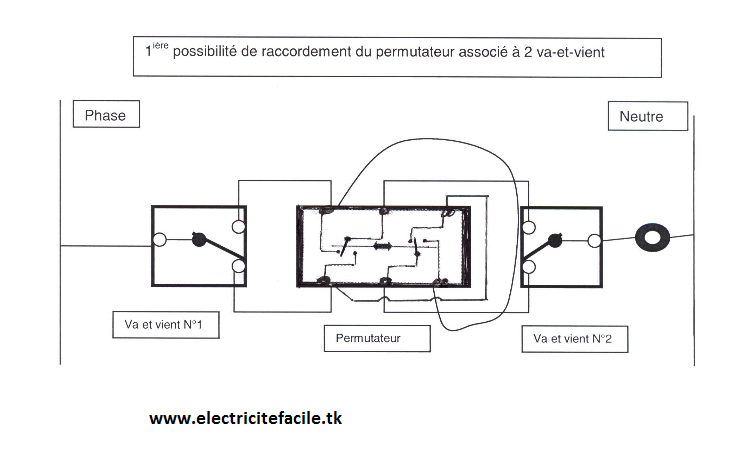 sch ma d 39 installation permutateur schneider sch mas lectriques. Black Bedroom Furniture Sets. Home Design Ideas