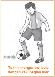 Gambar illustrasi Teknik mengontrol bola dengan kaki bagian luar