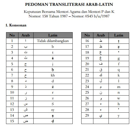 Transliterari Arab Indonesia