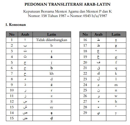 Transliterari Arab Indonesia