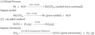 (1) Mond Process and (2)  van arkel method