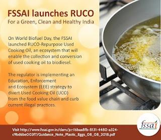 FSSAI launches RUCO