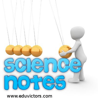Science Notes - 1 - Physics - Fundamental Units and Derived Units