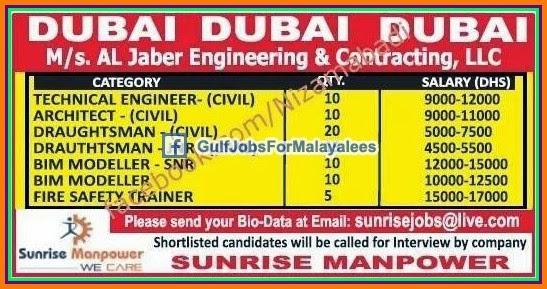 Al Jaber Engineering &Contracting Company , LLC Dubai Job ...