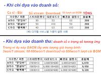 Digital] Thành tích của BTS trên QQ Music (Trung Quốc