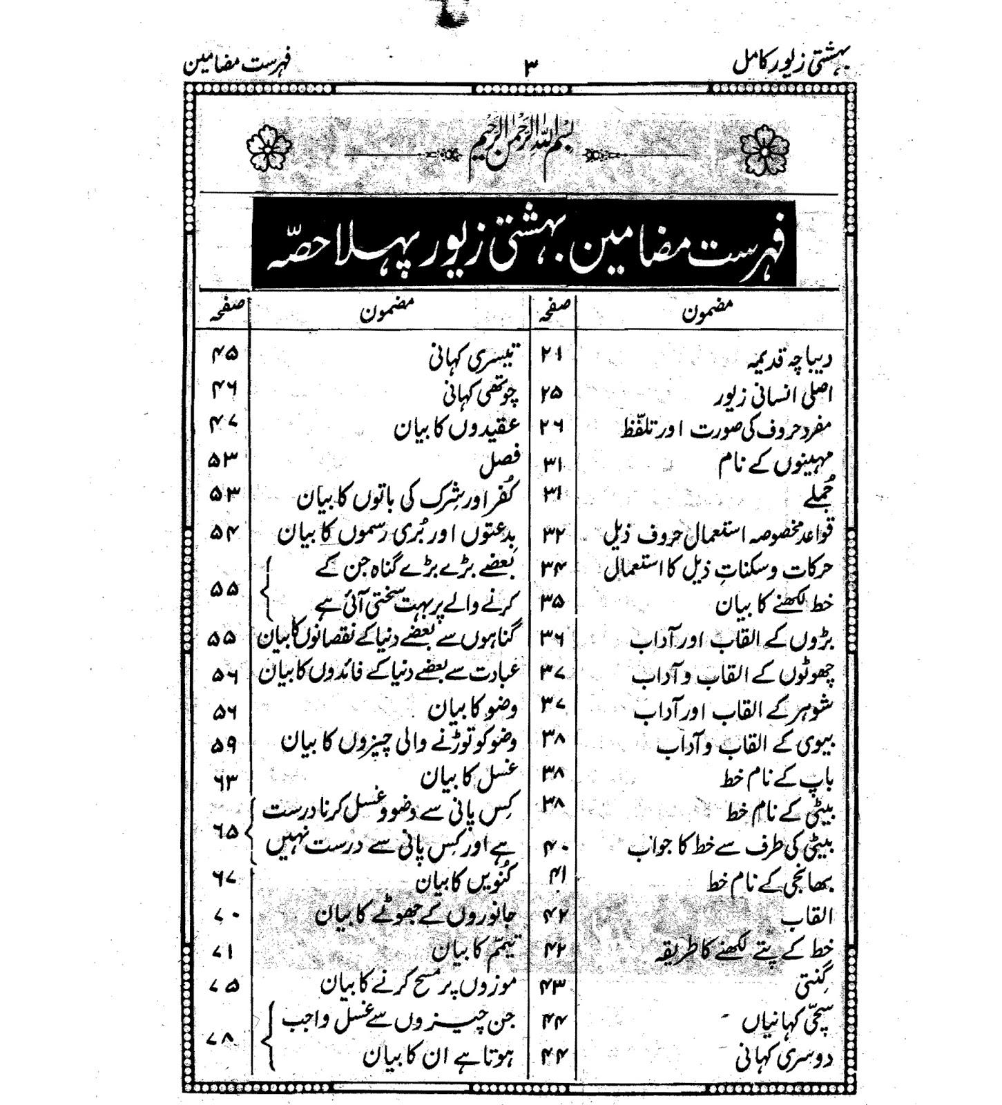 Kitab Dost: Bahishti zewar Maulana Ashraf AliThanwi Part 1