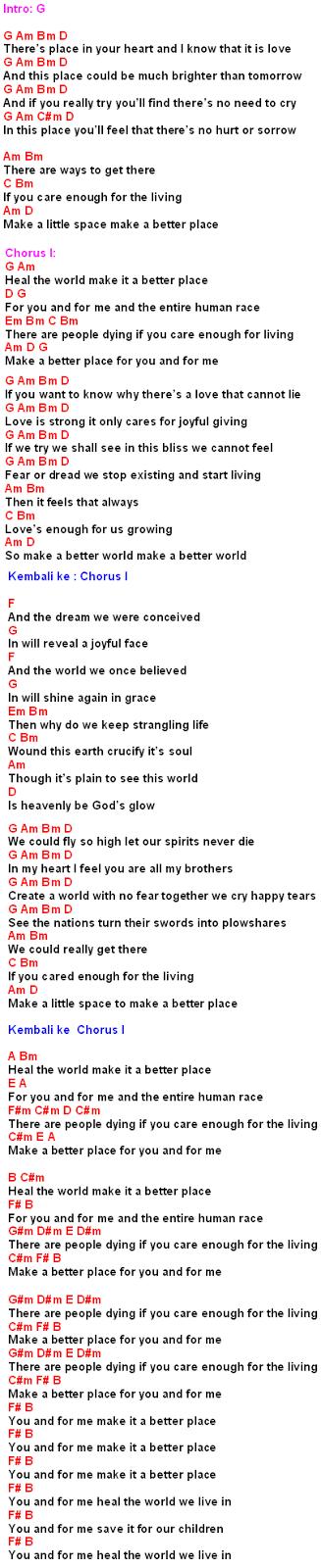 Lirik Lagu Michael Jackson Heal The World : lirik, michael, jackson, world, Chord, Gitar, World, Walls