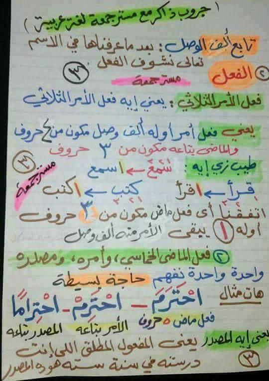 تبسيط همزة الوصل والقطع للأطفال مستر جمعة قرني 3