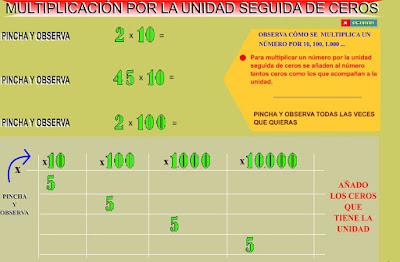 http://eltanquematematico.es/todo_mate/multipli/multipli_p.html