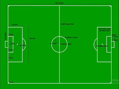 Ukuran Lapangan Sepakbola