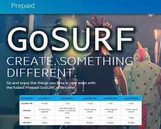 Globe GOSURF