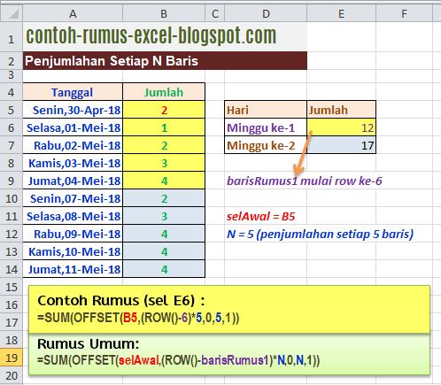Contoh Rumus Excel Penjumlahan Setiap 5 Baris