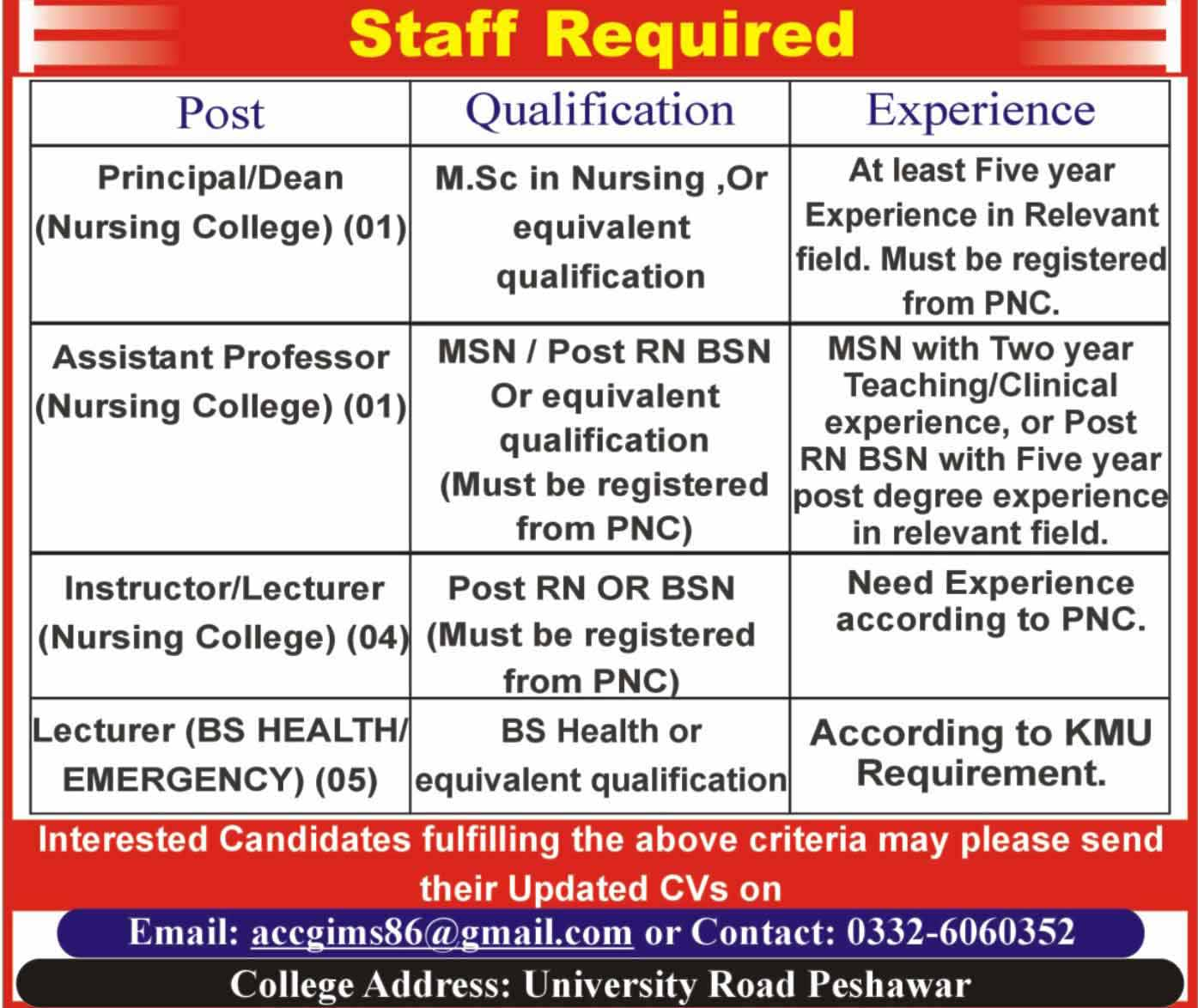Education Department Jobs in Peshawar