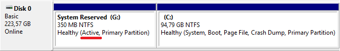 Partition table - 'System Reserved' partition is active