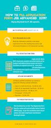 JEE Advanced 2019 – Registration, dates, Admit Card, Syllabus