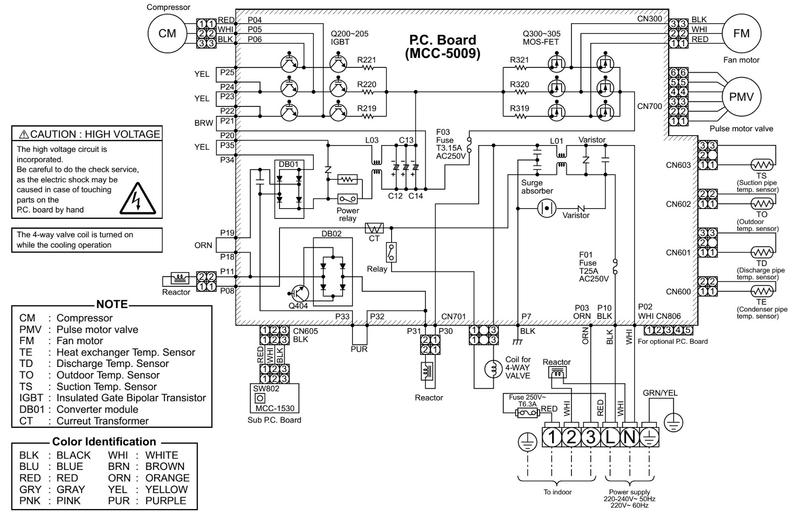 TOSHIBA AIRCONDITIONERS SPLIT TYPE WIRING DIAGRAM Digital