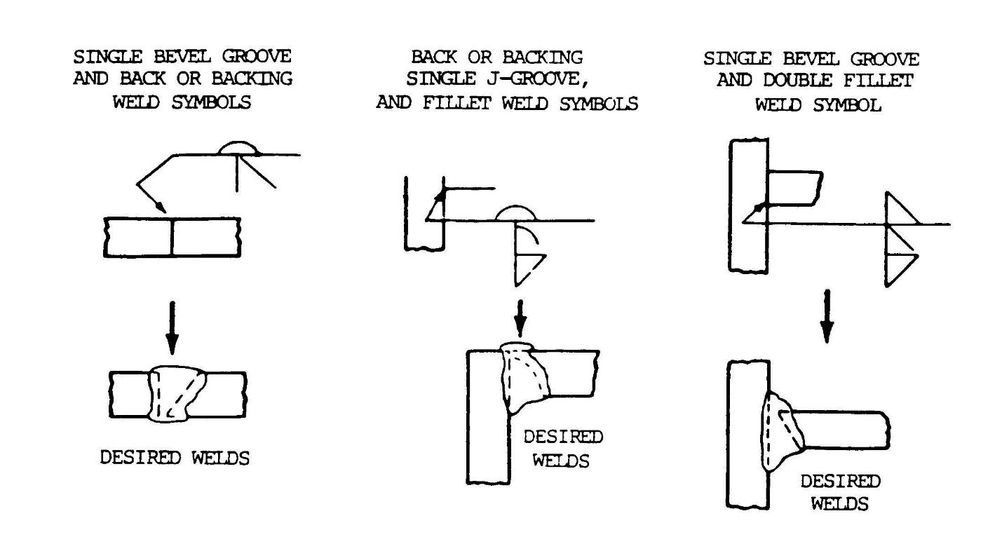 small resolution of combinations of weld symbols