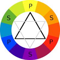 Conversor de colores para desarrollo web