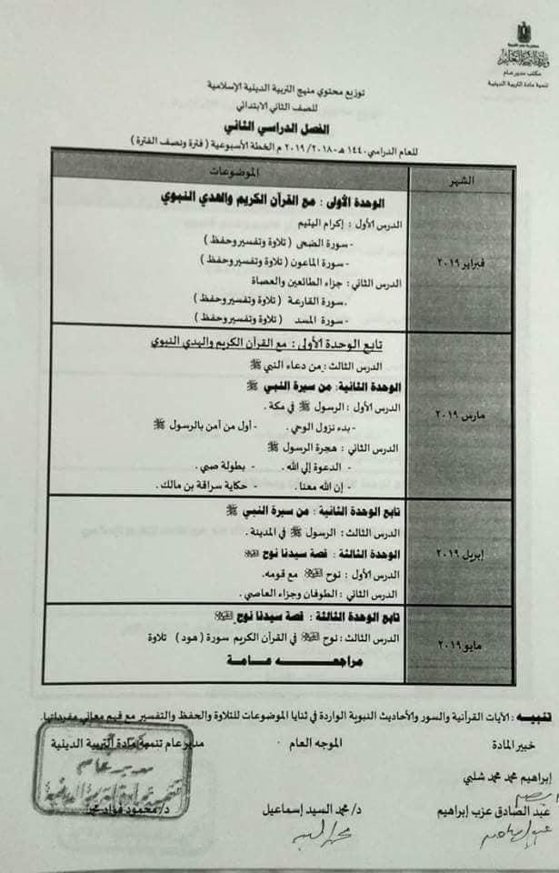 توزيع منهج العربي والدين لصفوف المرحلة الابتدائية ترم ثانى 2019 %25D8%25AA%25D9%2588%25D8%25B2%25D9%258A%25D8%25B9%2B%25D9%2585%25D9%2586%25D8%25A7%25D9%2587%25D8%25AC%2B%25D8%25A7%25D9%2584%25D9%2584%25D8%25BA%25D8%25A9%2B%25D8%25A7%25D9%2584%25D8%25B9%25D8%25B1%25D8%25A8%25D9%258A%25D8%25A9%2B%25D9%2588%25D8%25A7%25D9%2584%25D8%25AA%25D8%25B1%25D8%25A8%25D9%258A%25D8%25A9%2B%25D8%25A7%25D9%2584%25D8%25A5%25D8%25B3%25D9%2584%25D8%25A7%25D9%2585%25D9%258A%25D8%25A9%2B%2B%252811%2529