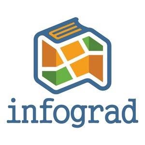 elektronska mapa beograda 3D interaktivna mapa Beograda: Plan Beograda s ulicama, 3D  elektronska mapa beograda