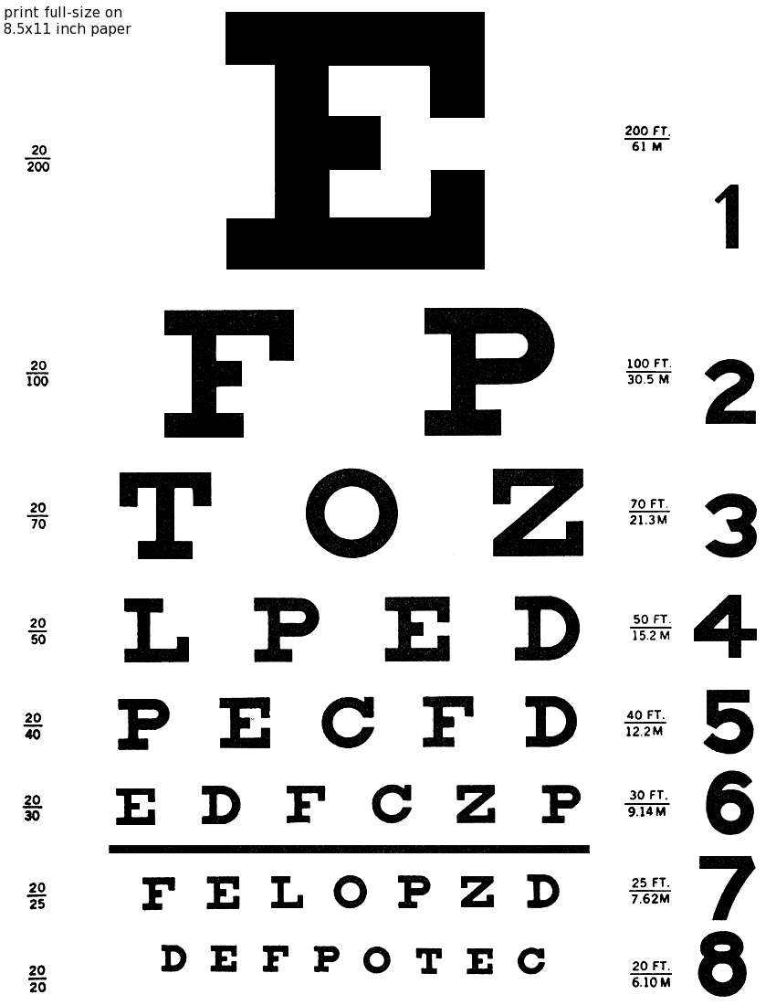 Help Tips: How to pass Eye Test
