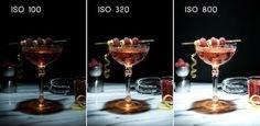 ISO Nedir? Ne İşe Yarar?