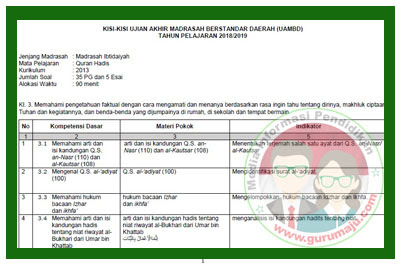 Kisi-Kisi UAMBN / UAMBD 2019 Madrasah Ibtidaiyah (MI)