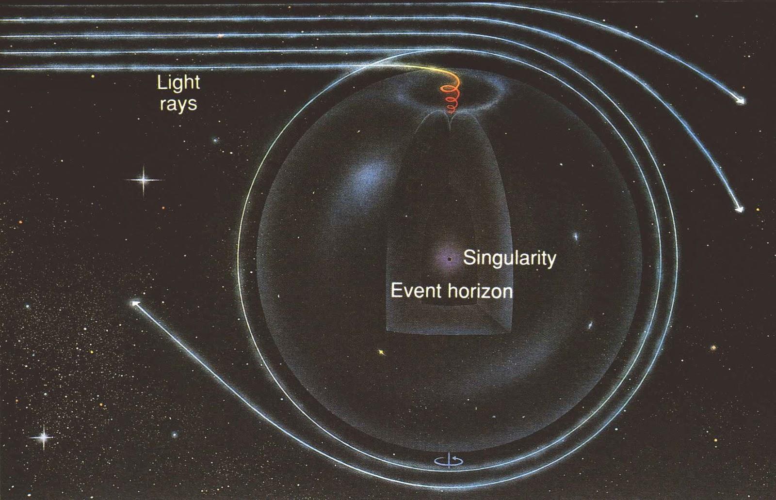 black holes explained for dummies - photo #12