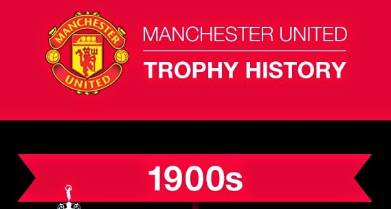 Manchester United Infograph