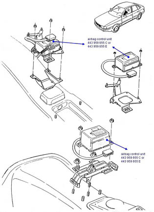 Fuse Box Diagram 2005 Nissan Cube